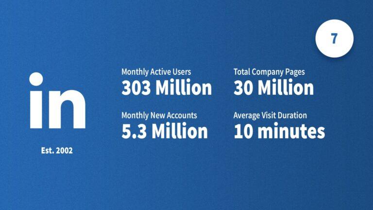 social media statistieken Linkedin
