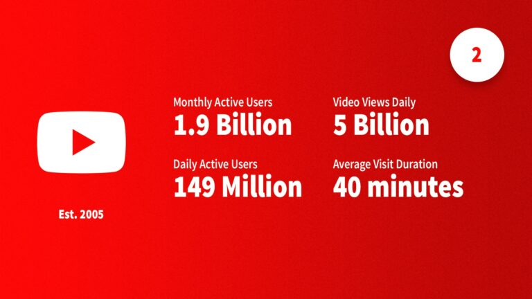 social media statistieken YouTube