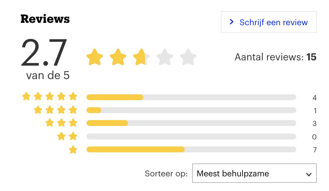 Review voorbeeld van een product op Bol.com