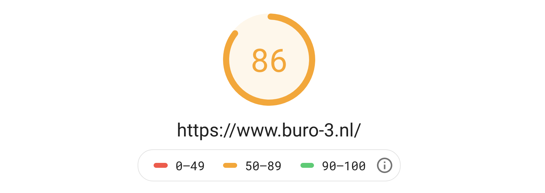 Website score Buro 3 uit Google page speed insights
