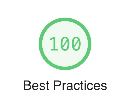best practices score