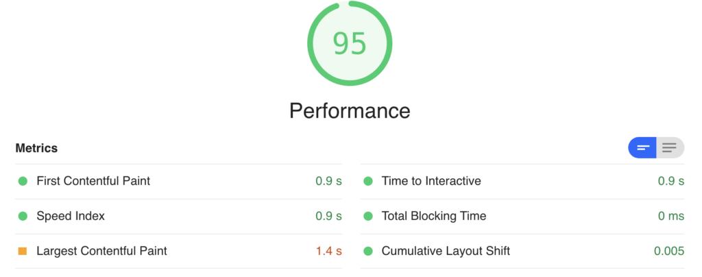 performance scores